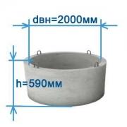 Бетонные кольца кс20-6
